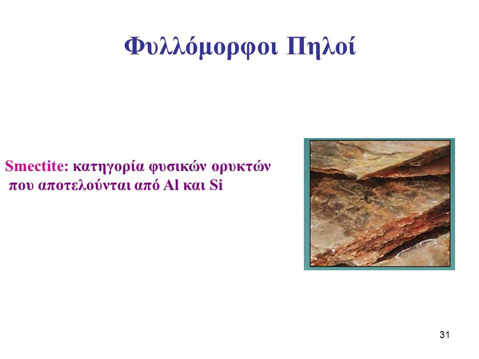Φυλλόμορφοι Πηλοί Smectite: κατηγορία φυσικών ορυκτών