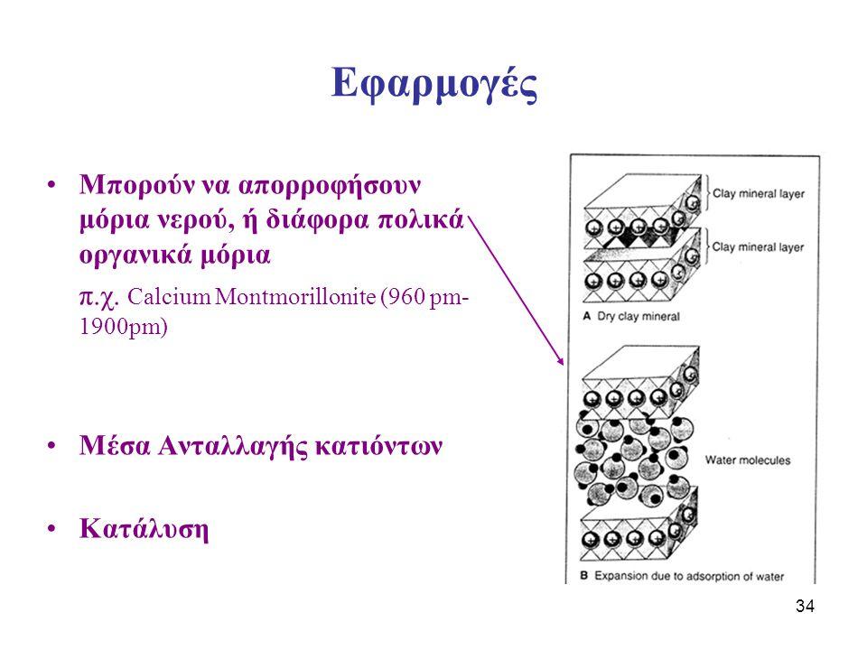 Εφαρμογές Μπορούν να απορροφήσουν μόρια νερού, ή διάφορα πολικά οργανικά μόρια. π.χ. Calcium Montmorillonite (960 pm-1900pm)