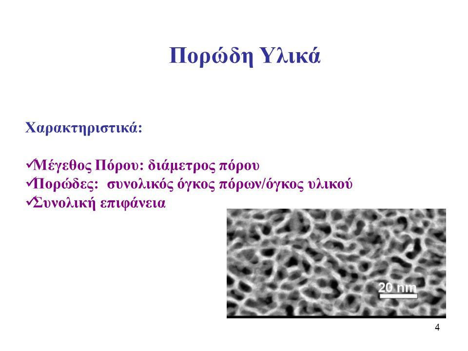 Πορώδη Υλικά Χαρακτηριστικά: Μέγεθος Πόρου: διάμετρος πόρου