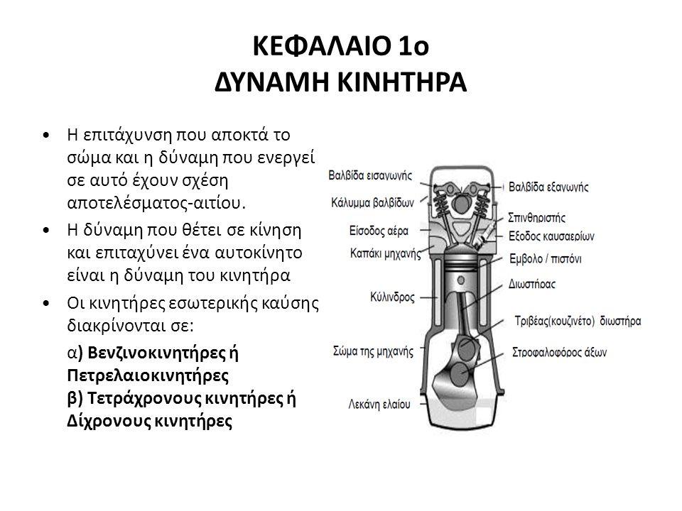 ΚΕΦΑΛΑΙΟ 1ο ΔΥΝΑΜΗ ΚΙΝΗΤΗΡΑ