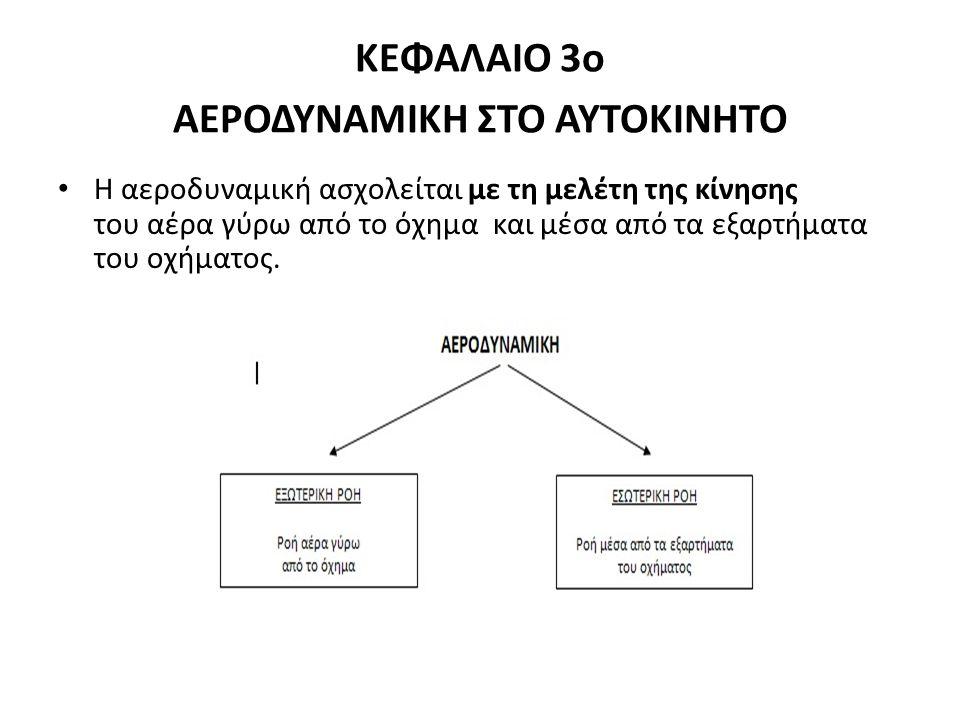 ΚΕΦΑΛΑΙΟ 3ο ΑΕΡΟΔΥΝΑΜΙΚΗ ΣΤΟ ΑΥΤΟΚΙΝΗΤΟ