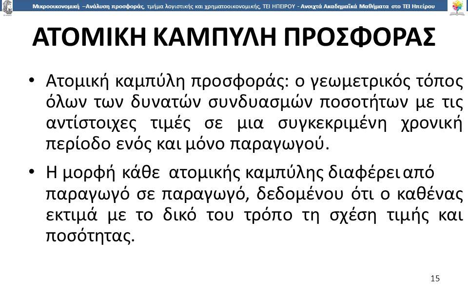 ΑΤΟΜΙΚΗ ΚΑΜΠΥΛΗ ΠΡΟΣΦΟΡΑΣ
