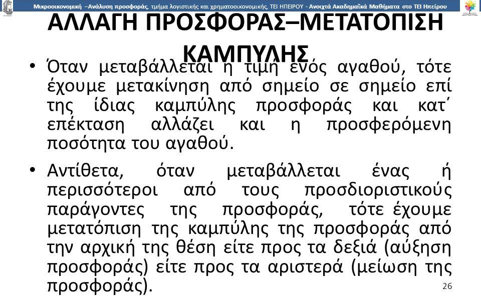 ΑΛΛΑΓΗ ΠΡΟΣΦΟΡΑΣ–ΜΕΤΑΤΟΠΙΣΗ ΚΑΜΠΥΛΗΣ