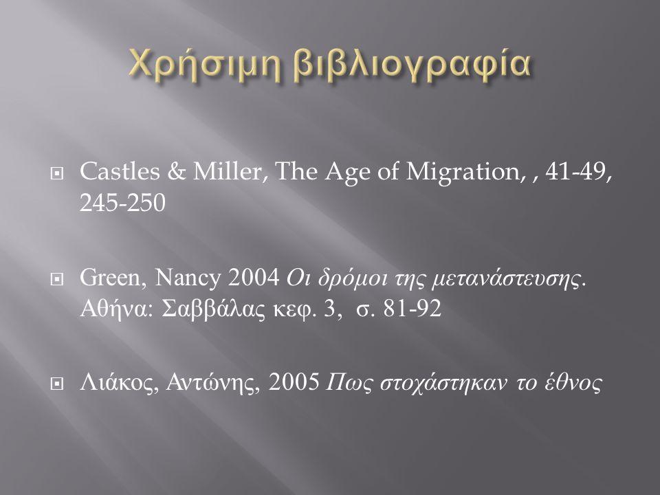 Χρήσιμη βιβλιογραφία Castles & Miller, The Age of Migration, , 41-49, 245-250.