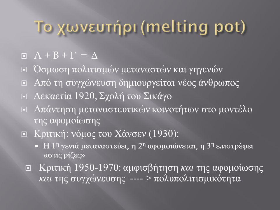 Το χωνευτήρι (melting pot)