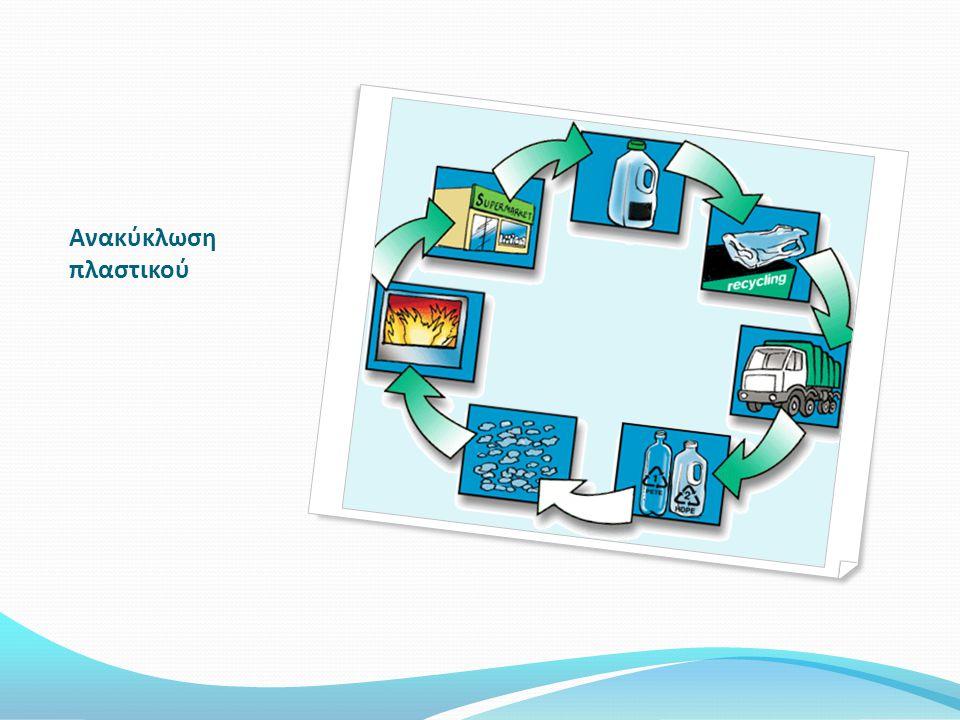 Ανακύκλωση πλαστικού