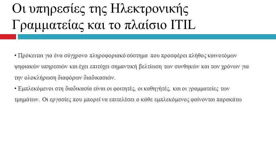 Οι υπηρεσίες της Ηλεκτρονικής Γραμματείας και το πλαίσιο ITIL