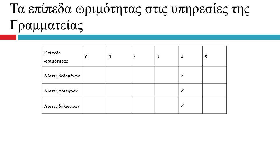 Τα επίπεδα ωριμότητας στις υπηρεσίες της Γραμματείας