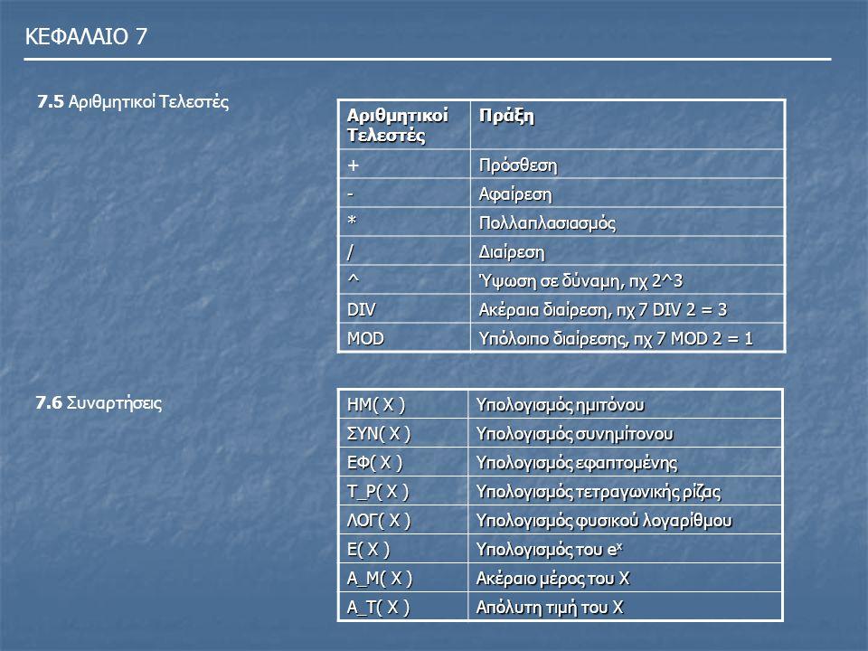 ΚΕΦΑΛΑΙΟ 7 7.5 Αριθμητικοί Τελεστές Αριθμητικοί Τελεστές Πράξη +