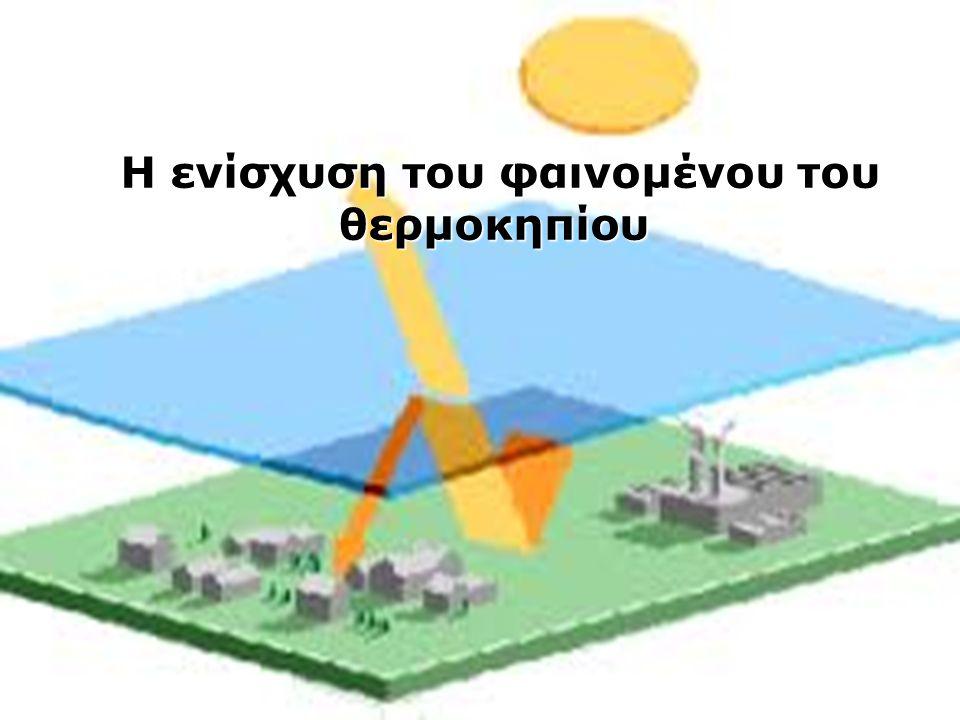 Η ενίσχυση του φαινομένου του θερμοκηπίου