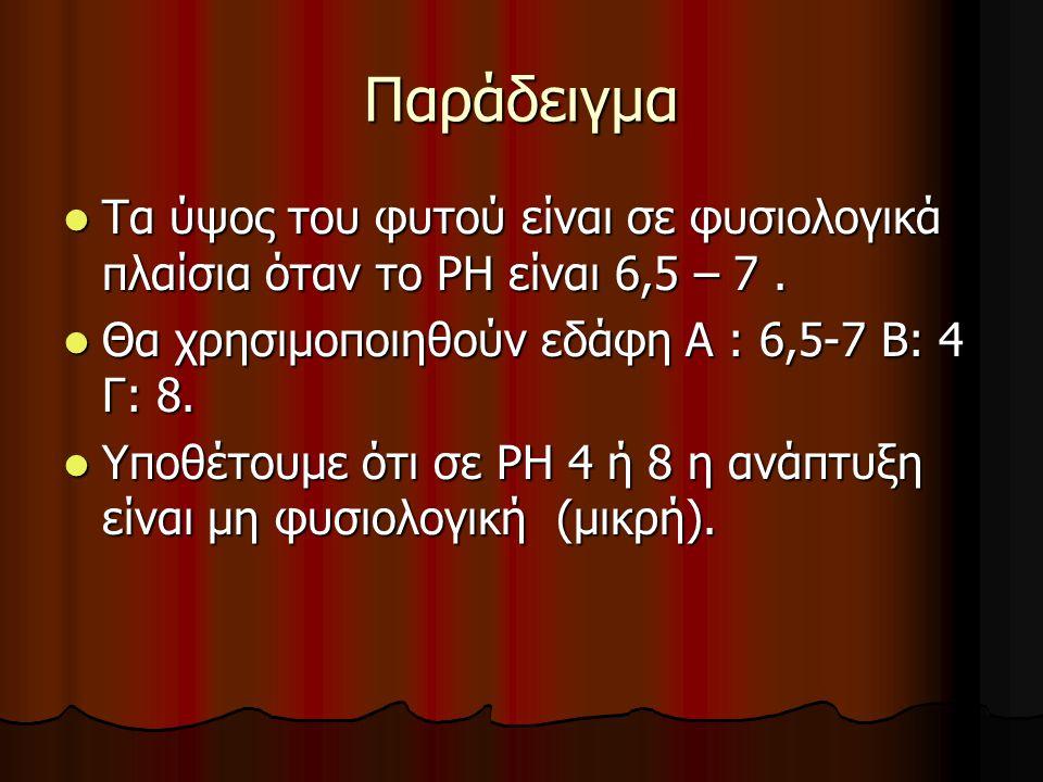 Παράδειγμα Τα ύψος του φυτού είναι σε φυσιολογικά πλαίσια όταν το PH είναι 6,5 – 7 . Θα χρησιμοποιηθούν εδάφη Α : 6,5-7 Β: 4 Γ: 8.