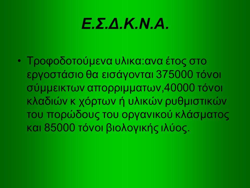 Ε.Σ.Δ.Κ.Ν.Α.
