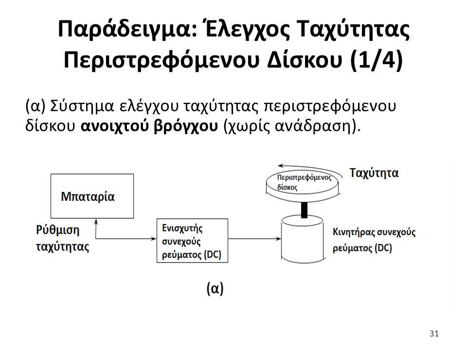 Παράδειγμα: Έλεγχος Ταχύτητας Περιστρεφόμενου Δίσκου (1/4)