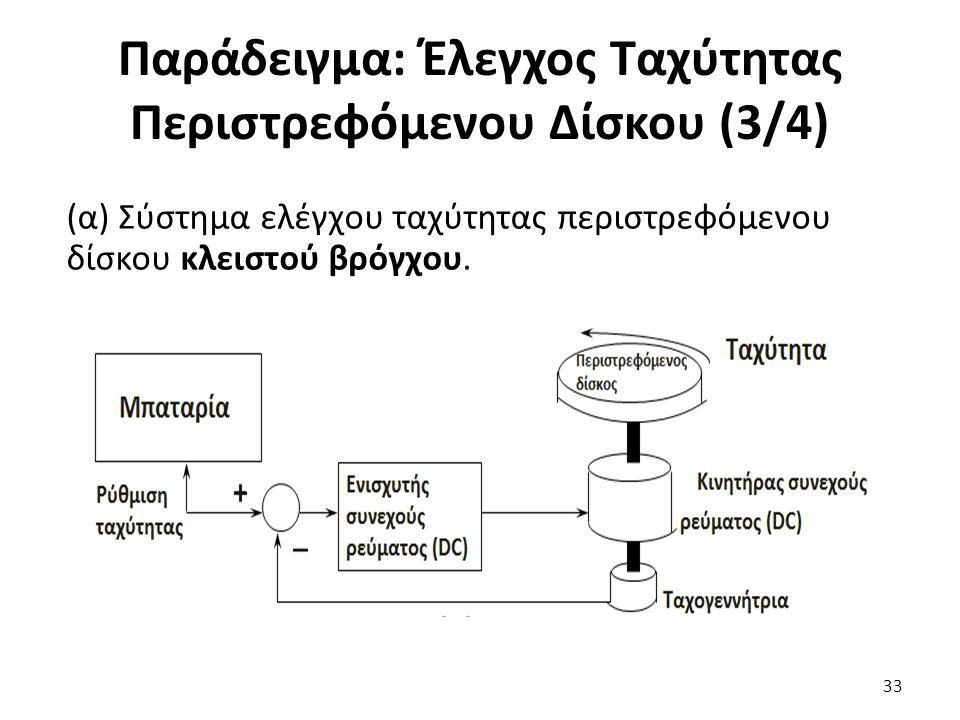 Παράδειγμα: Έλεγχος Ταχύτητας Περιστρεφόμενου Δίσκου (3/4)