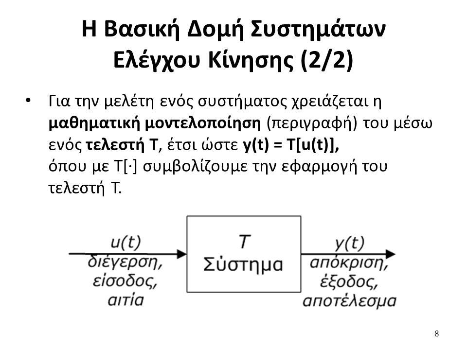 Η Βασική Δομή Συστημάτων Ελέγχου Κίνησης (2/2)