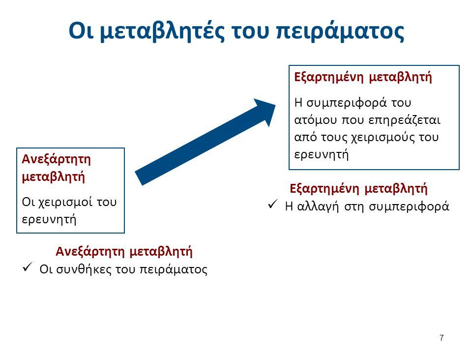 Παράδειγμα πειράματος (1 από 2)
