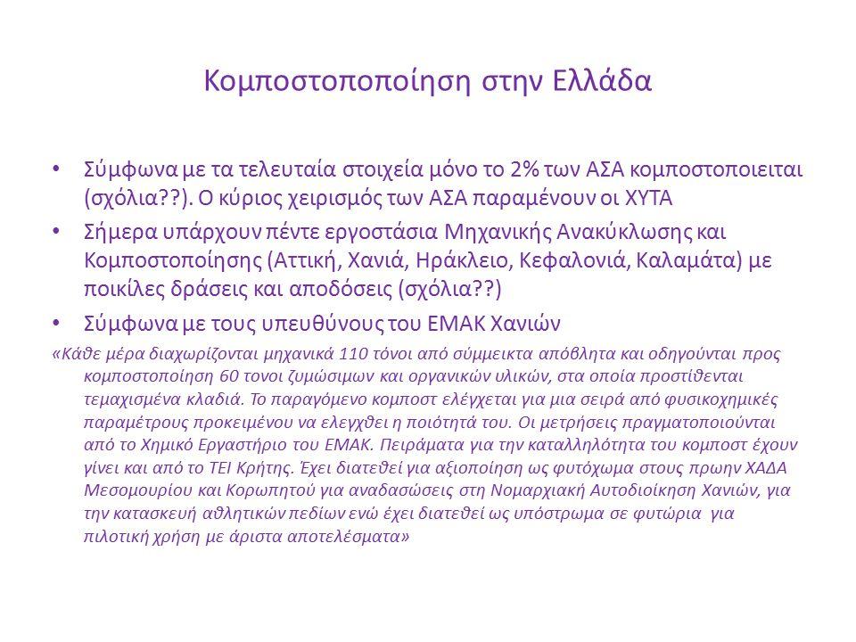 Κομποστοποποίηση στην Ελλάδα