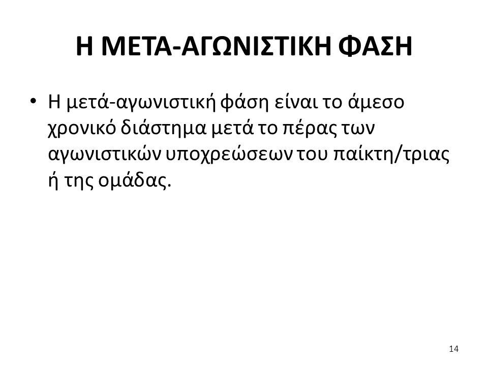 Η ΜΕΤΑ-ΑΓΩΝΙΣΤΙΚΗ ΦΑΣΗ