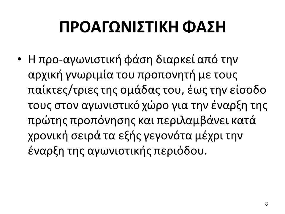 ΠΡΟΑΓΩΝΙΣΤΙΚΗ ΦΑΣΗ
