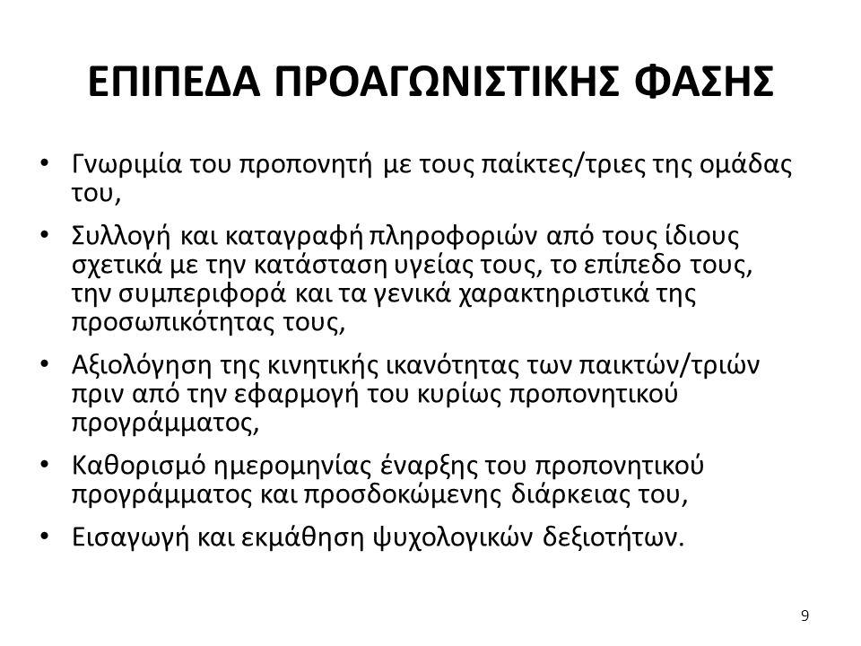 ΕΠΙΠΕΔΑ ΠΡΟΑΓΩΝΙΣΤΙΚΗΣ ΦΑΣΗΣ