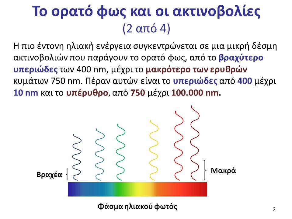 Σχετική ευαισθησία οφθαλμού και μήκος κύματος
