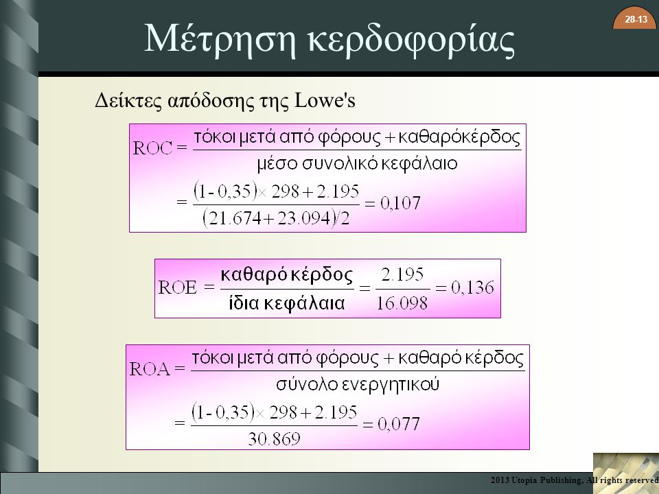 Μέτρηση κερδοφορίας Δείκτες απόδοσης της Lowe s