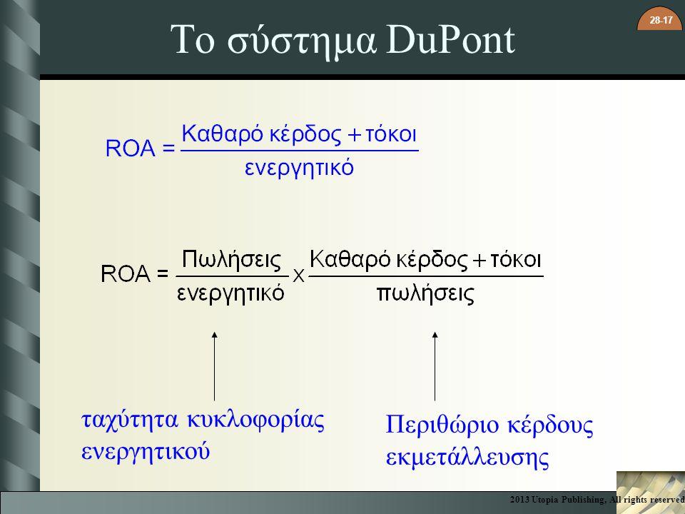 Το σύστημα DuPont ταχύτητα κυκλοφορίας ενεργητικού Περιθώριο κέρδους