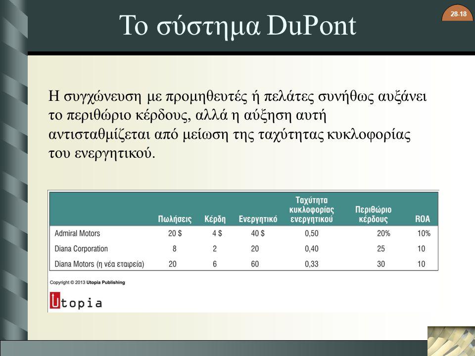 Το σύστημα DuPont