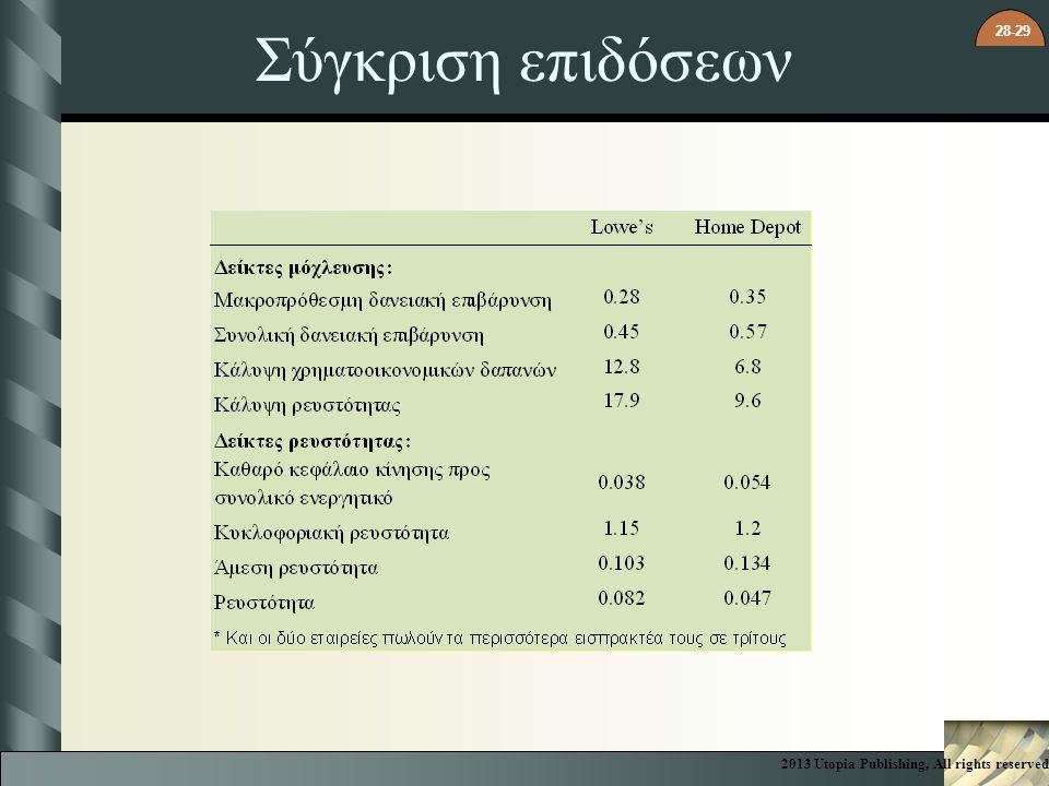 Σύγκριση επιδόσεων 2013 Utopia Publishing, All rights reserved