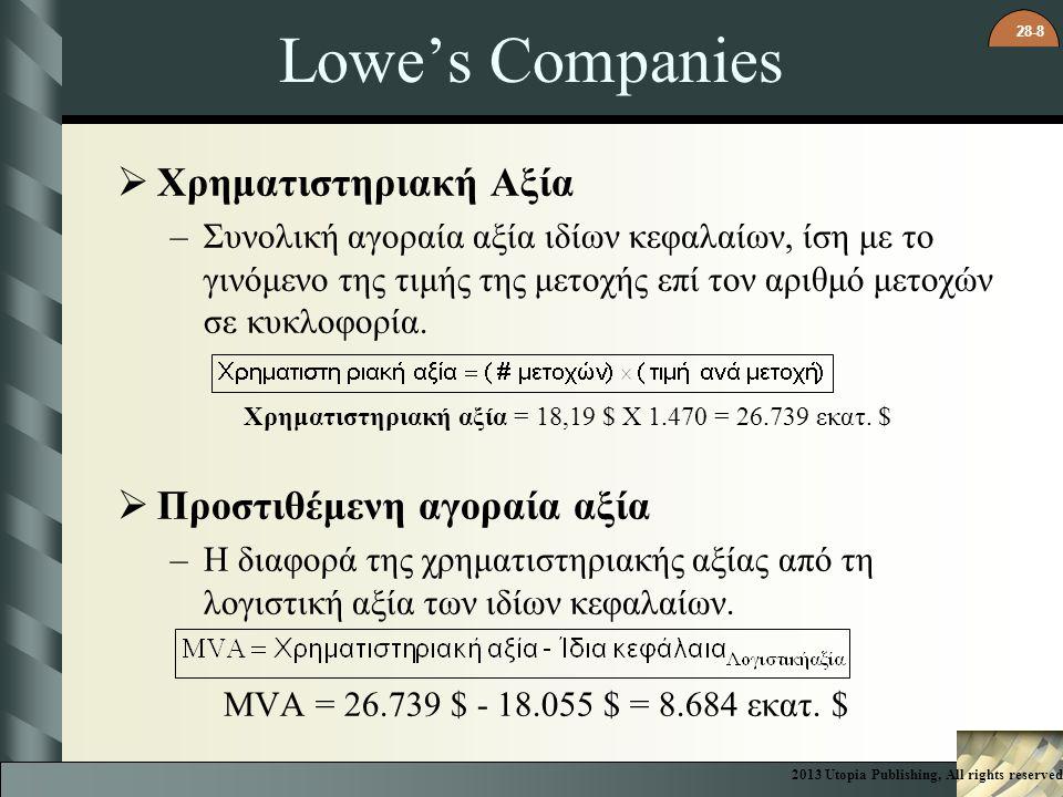 Lowe's Companies Χρηματιστηριακή Αξία Προστιθέμενη αγοραία αξία