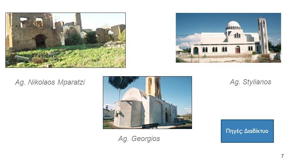 Ag. Stylianos Ag. Georgios Ag. Nikolaos Mparatzi Πηγές: Διαδίκτυο