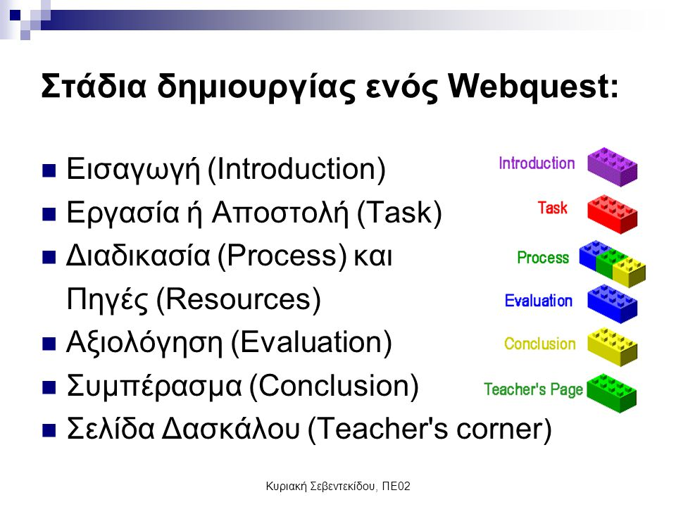 Στάδια δημιουργίας ενός Webquest: