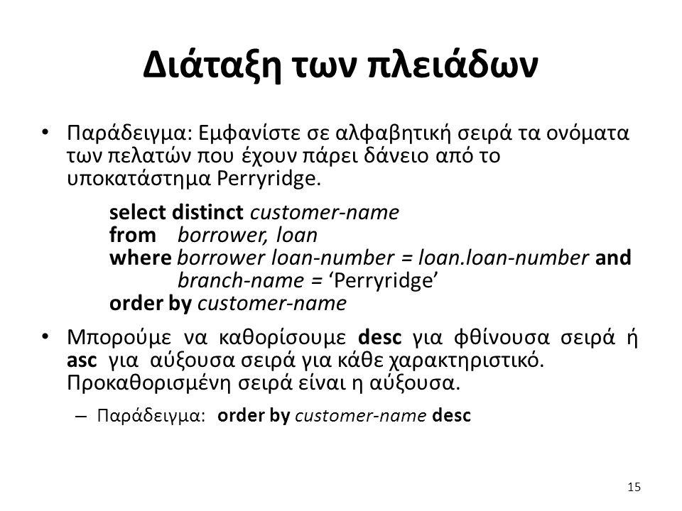 ∆ιάταξη των πλειάδων Παράδειγµα: Εµφανίστε σε αλφαβητική σειρά τα ονόµατα των πελατών που έχουν πάρει δάνειο από το υποκατάστηµα Perryridge.
