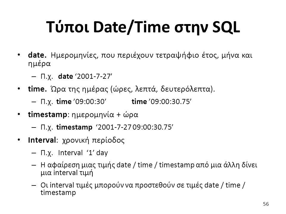 Τύποι Date/Time στην SQL
