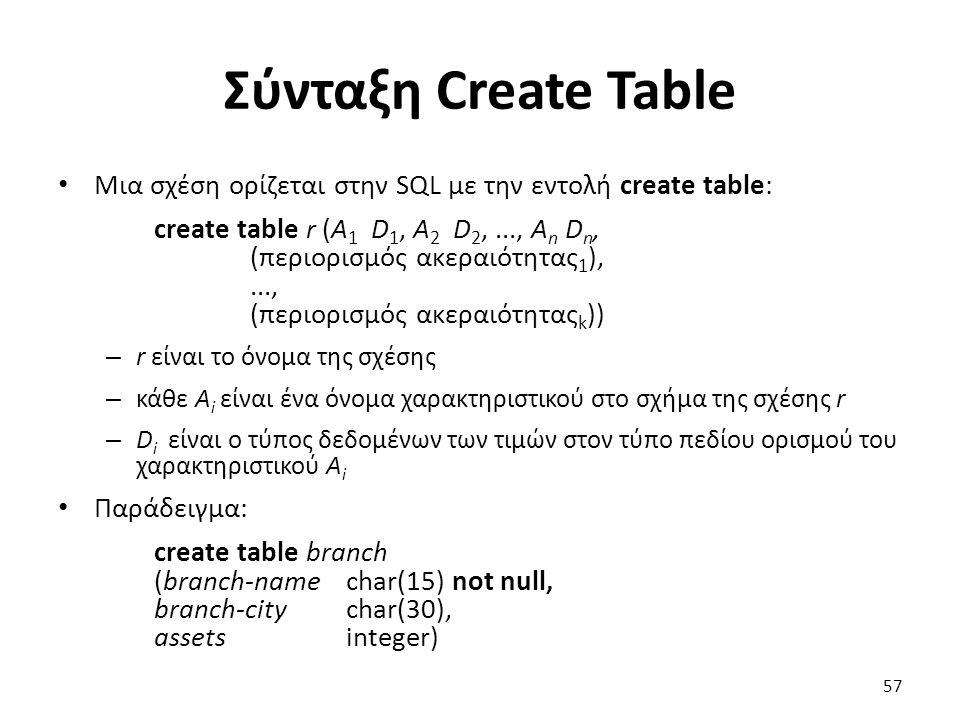 Σύνταξη Create Table Μια σχέση ορίζεται στην SQL µε την εντολή create table: