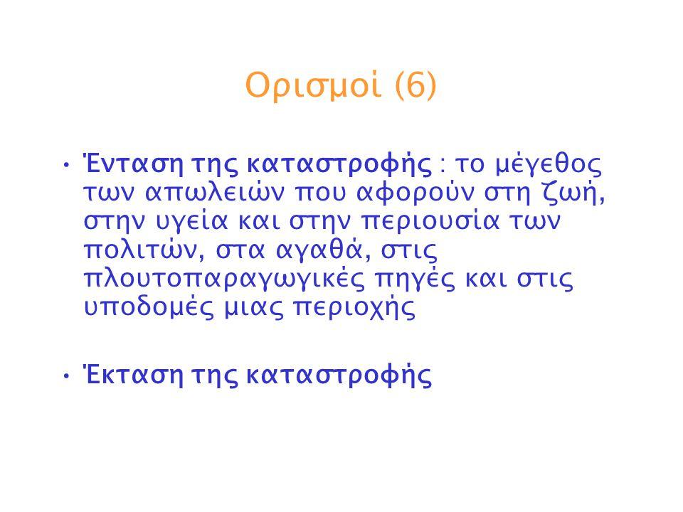 Ορισμοί (6)