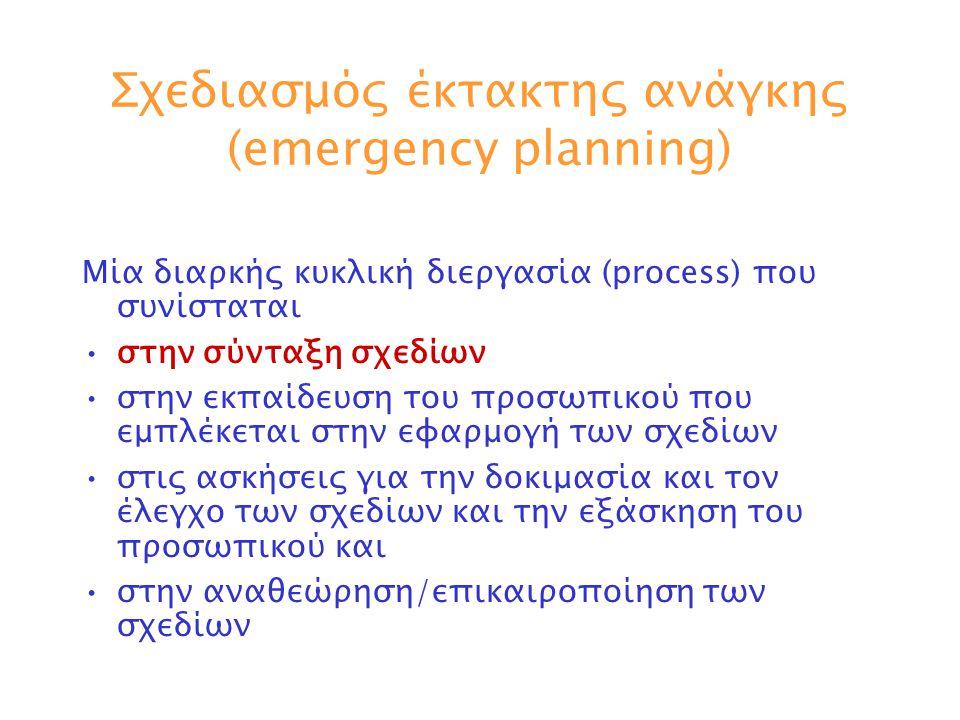 Σχεδιασμός έκτακτης ανάγκης (emergency planning)
