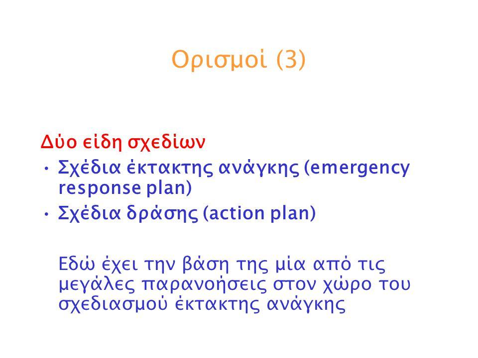 Ορισμοί (3) Δύο είδη σχεδίων