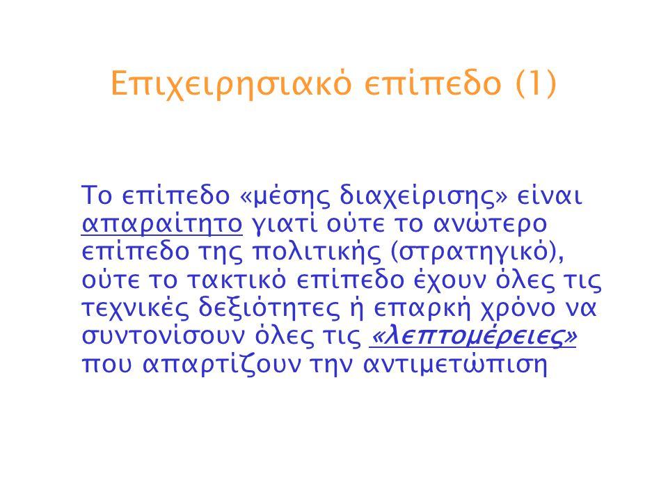 Επιχειρησιακό επίπεδο (1)