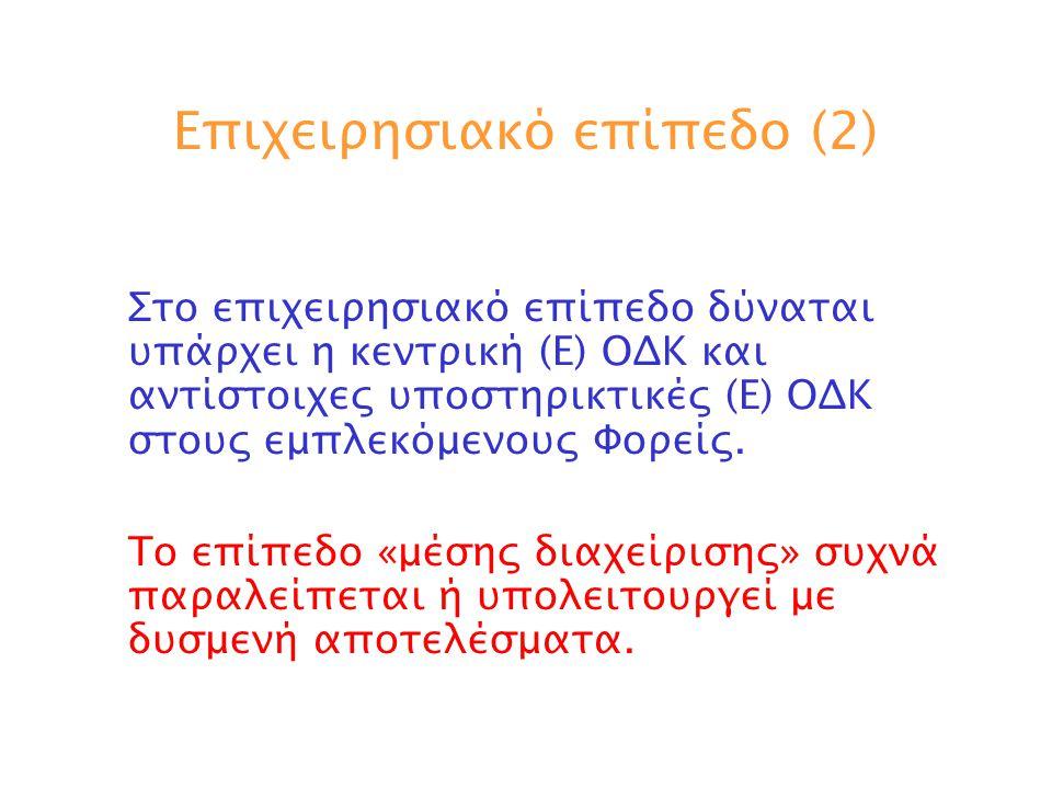 Επιχειρησιακό επίπεδο (2)