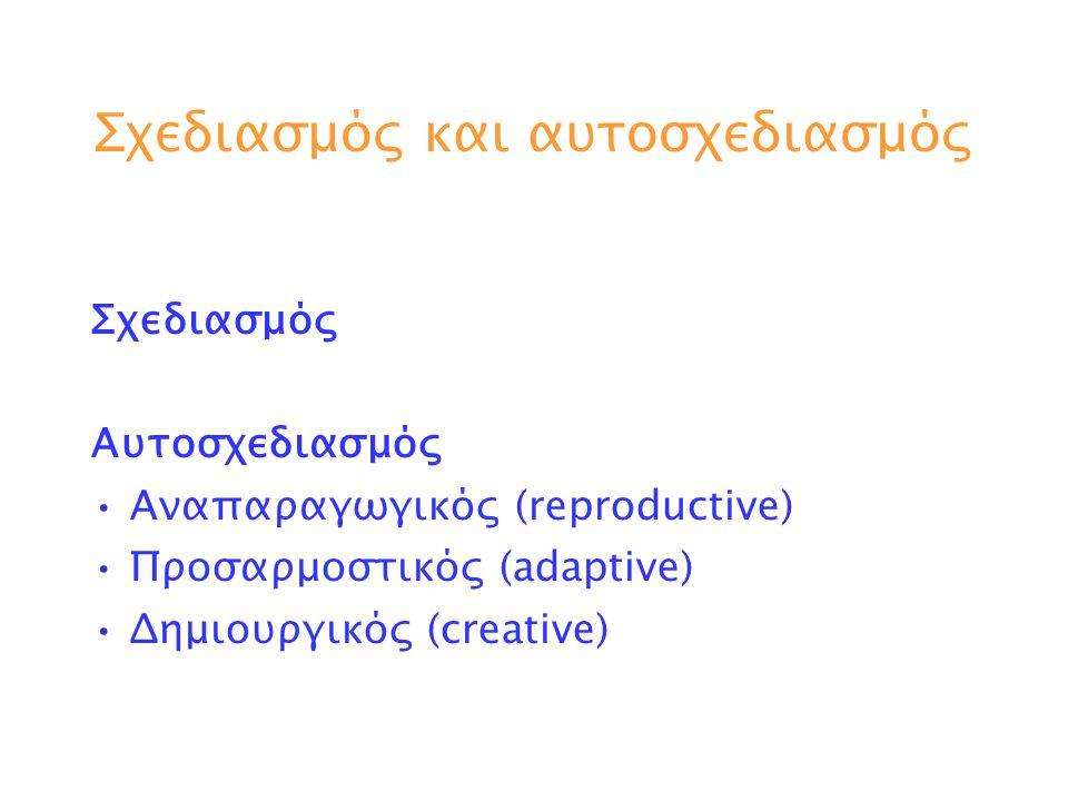 Σχεδιασμός και αυτοσχεδιασμός