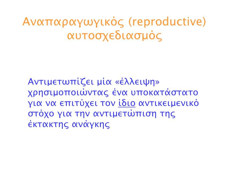 Αναπαραγωγικός (reproductive) αυτοσχεδιασμός