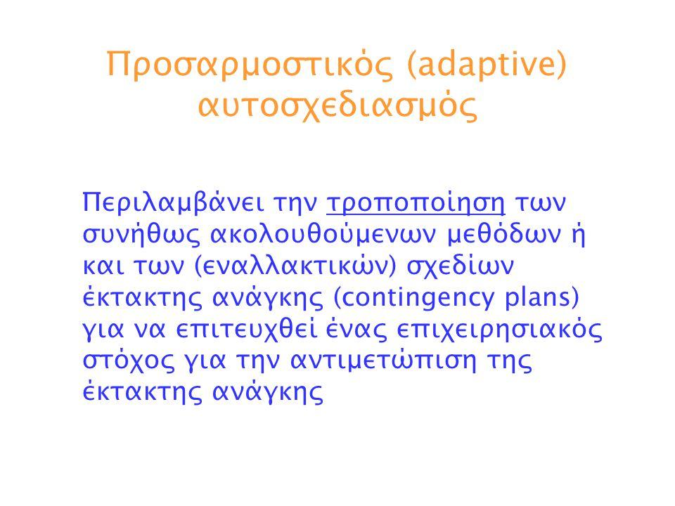 Προσαρμοστικός (adaptive) αυτοσχεδιασμός