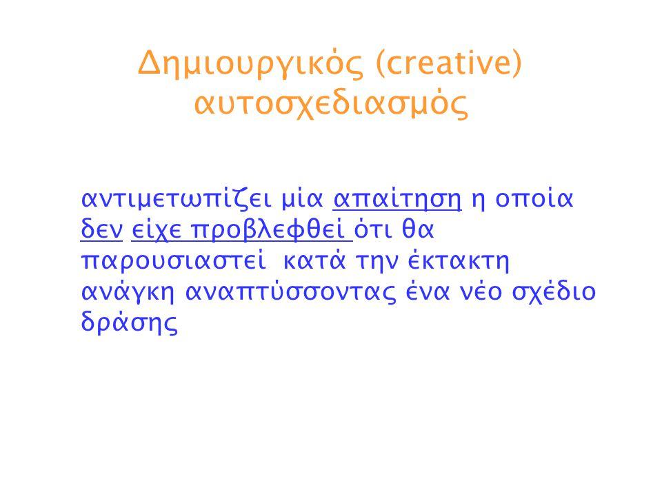 Δημιουργικός (creative) αυτοσχεδιασμός