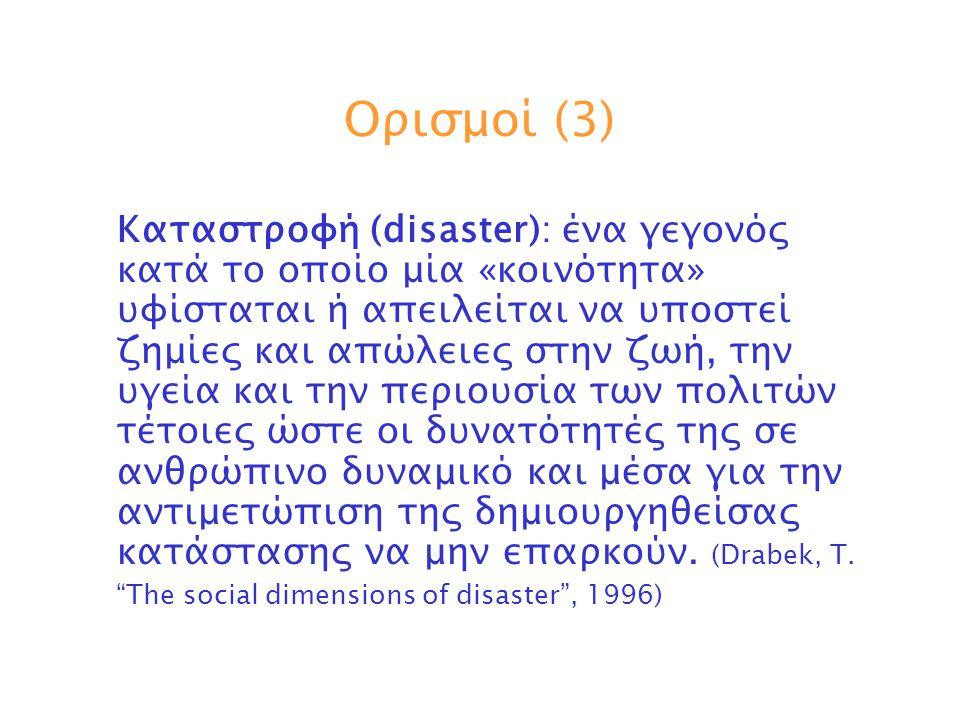 Ορισμοί (3)