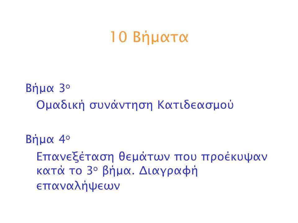 10 Βήματα Βήμα 3ο Ομαδική συνάντηση Κατιδεασμού Βήμα 4ο