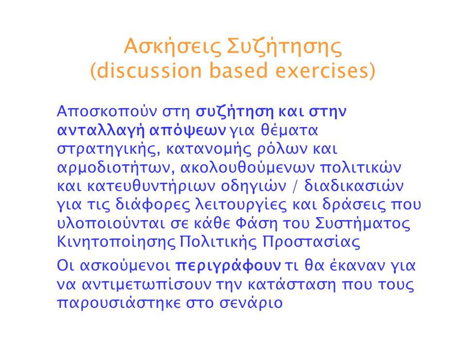 Ασκήσεις Συζήτησης (discussion based exercises)