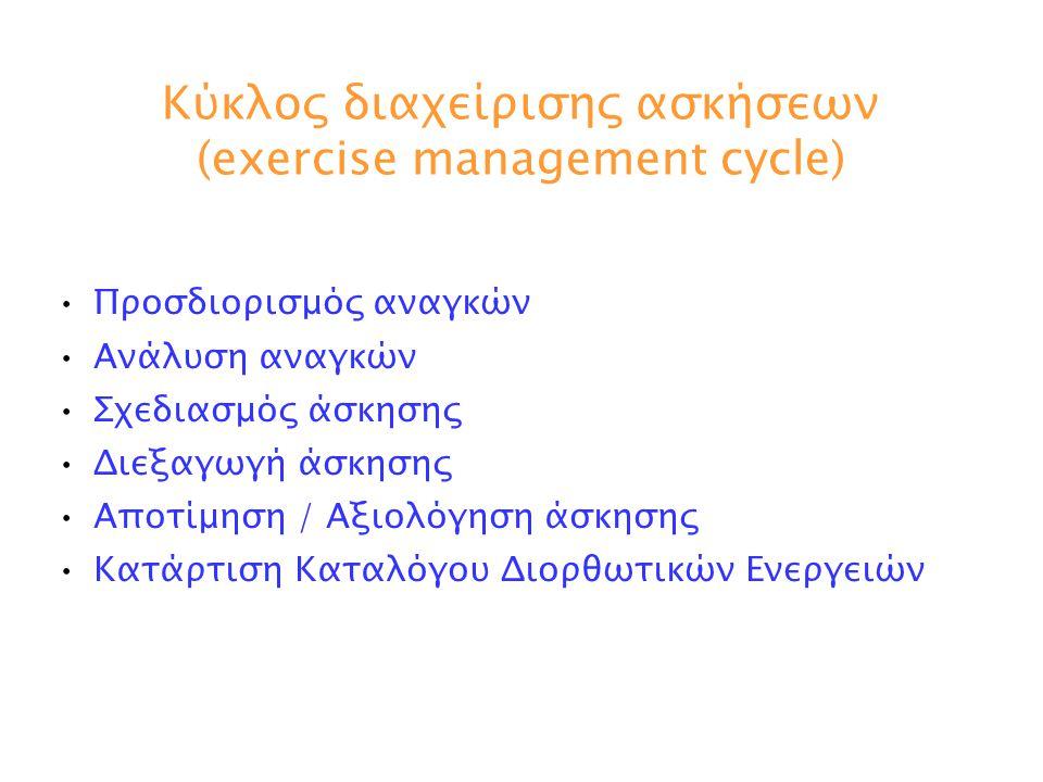 Κύκλος διαχείρισης ασκήσεων (exercise management cycle)