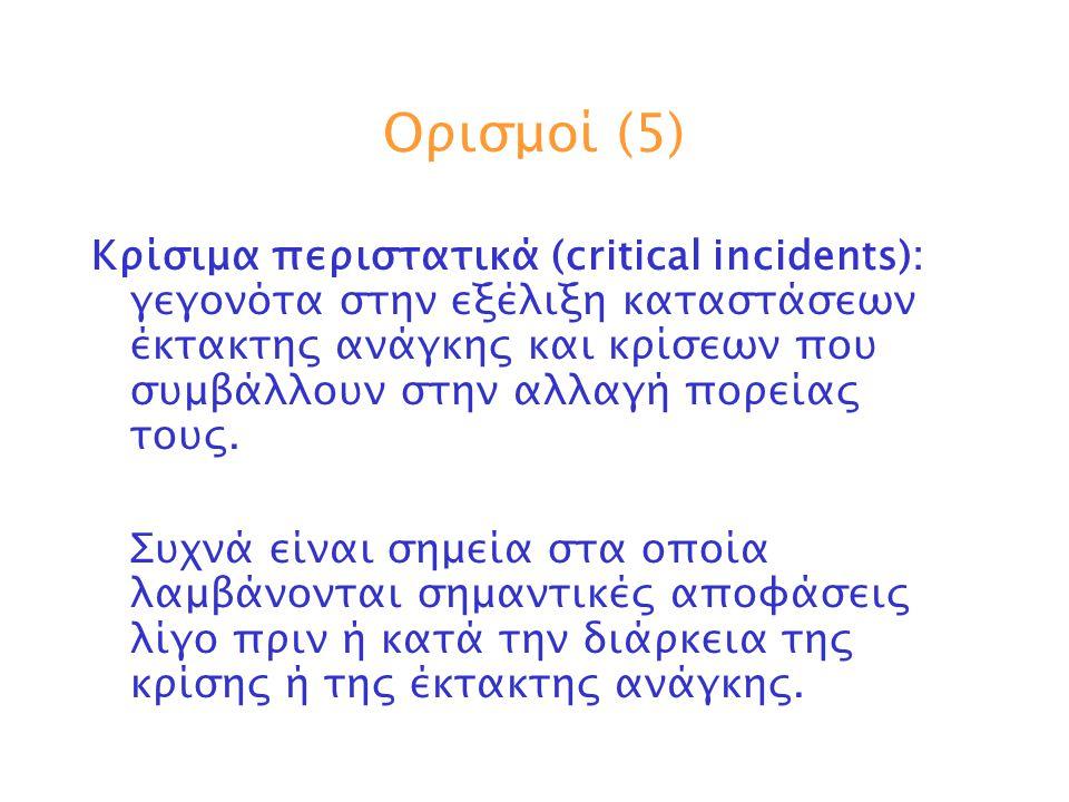 Ορισμοί (5)