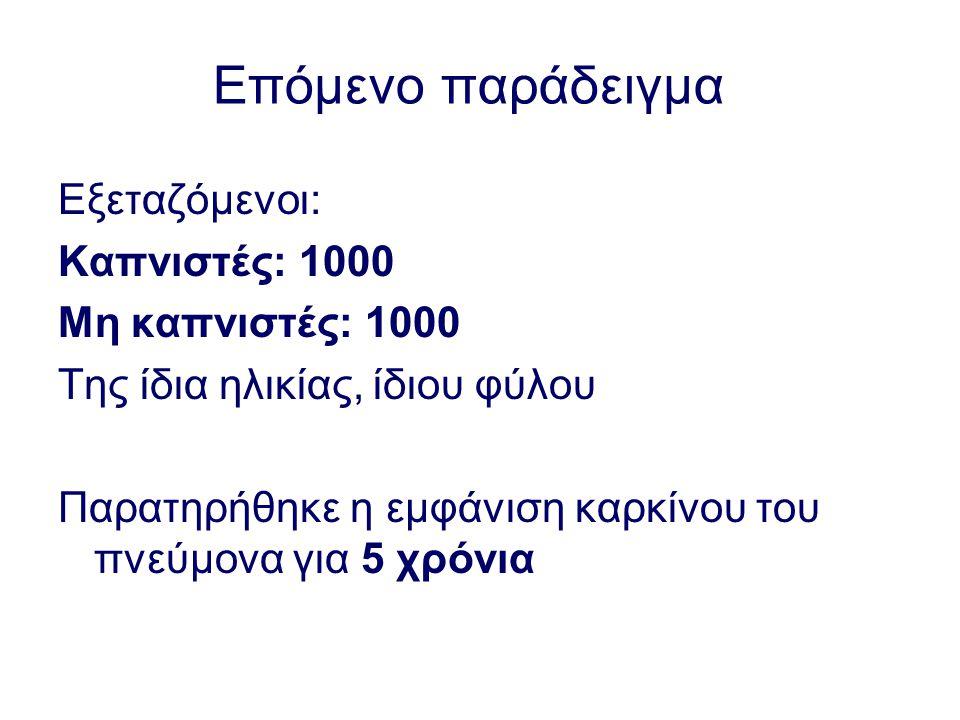 Επόμενο παράδειγμα Εξεταζόμενοι: Καπνιστές: 1000 Μη καπνιστές: 1000